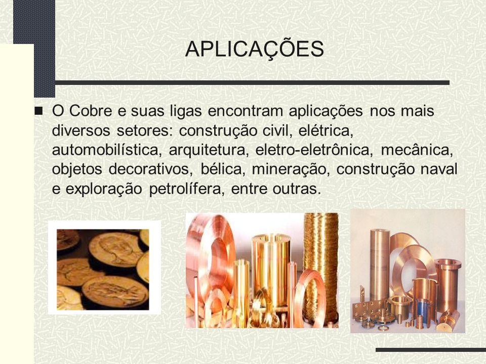 APLICAÇÕES O Cobre e suas ligas encontram aplicações nos mais diversos setores: construção civil, elétrica, automobilística, arquitetura, eletro-eletr