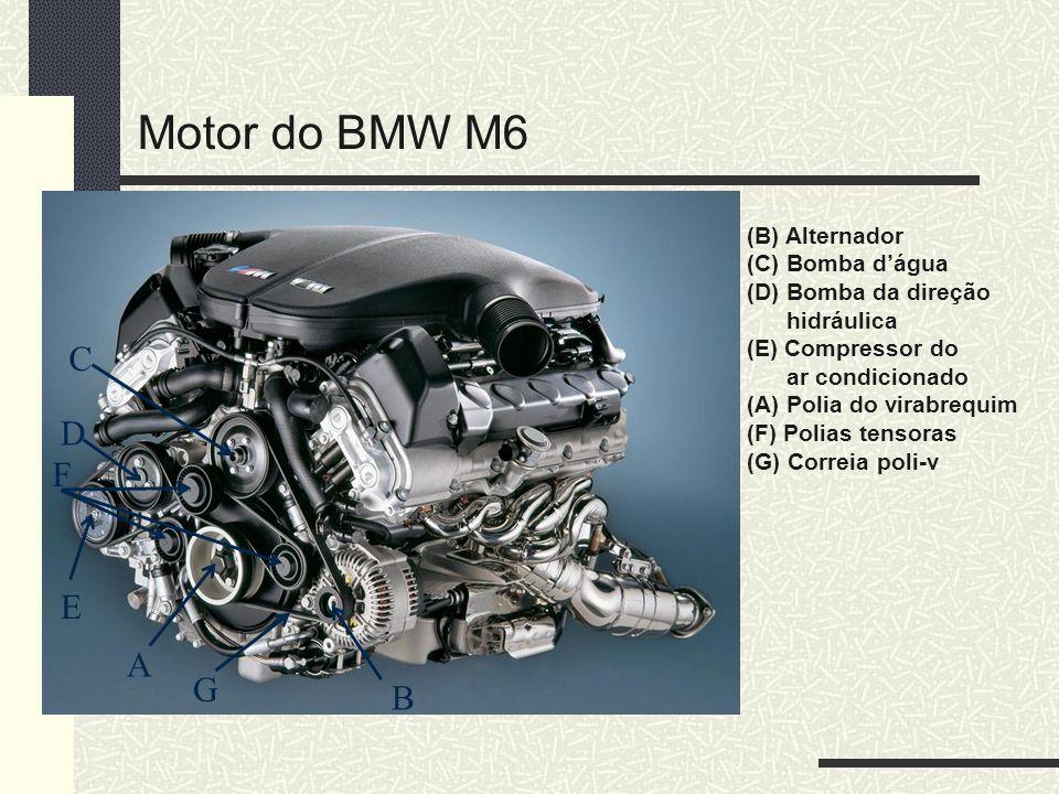 Motor do BMW M6 (B) Alternador (C) Bomba dágua (D) Bomba da direção hidráulica (E) Compressor do ar condicionado (A) Polia do virabrequim (F) Polias t