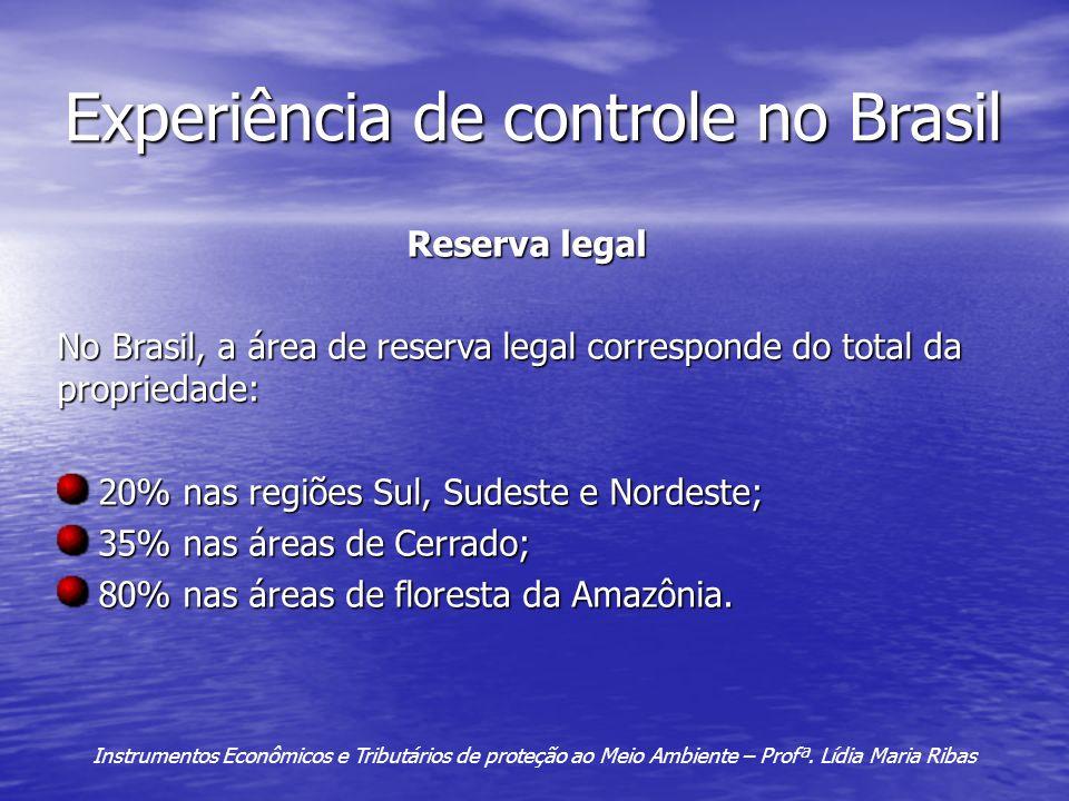 Experiência de controle no Brasil Reserva legal No Brasil, a área de reserva legal corresponde do total da propriedade: 20% nas regiões Sul, Sudeste e