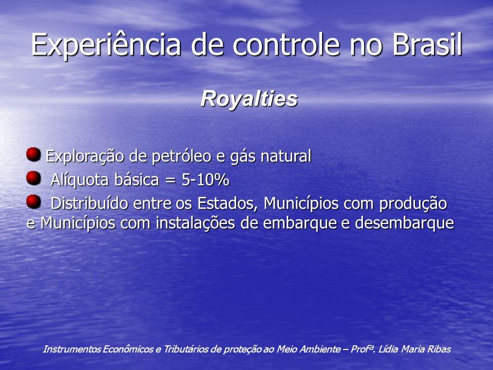 Experiência de controle no Brasil Royalties Exploração de petróleo e gás natural Exploração de petróleo e gás natural Alíquota básica = 5-10% Alíquota