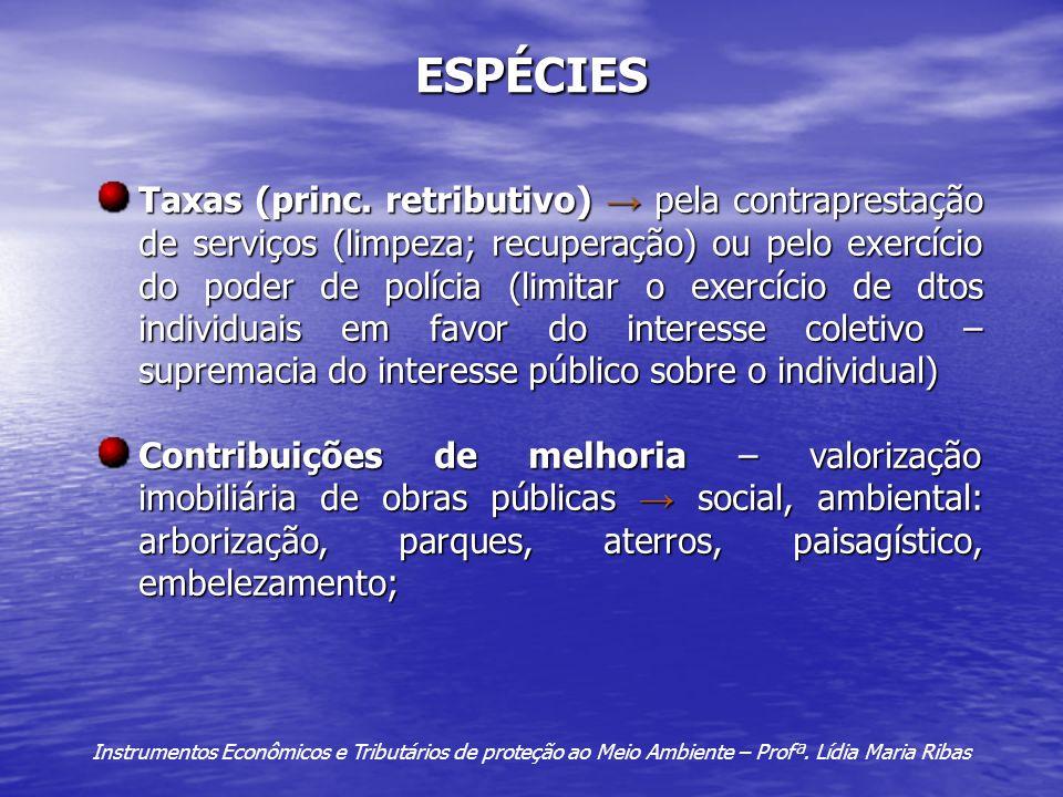 ESPÉCIES Taxas (princ. retributivo) pela contraprestação de serviços (limpeza; recuperação) ou pelo exercício do poder de polícia (limitar o exercício