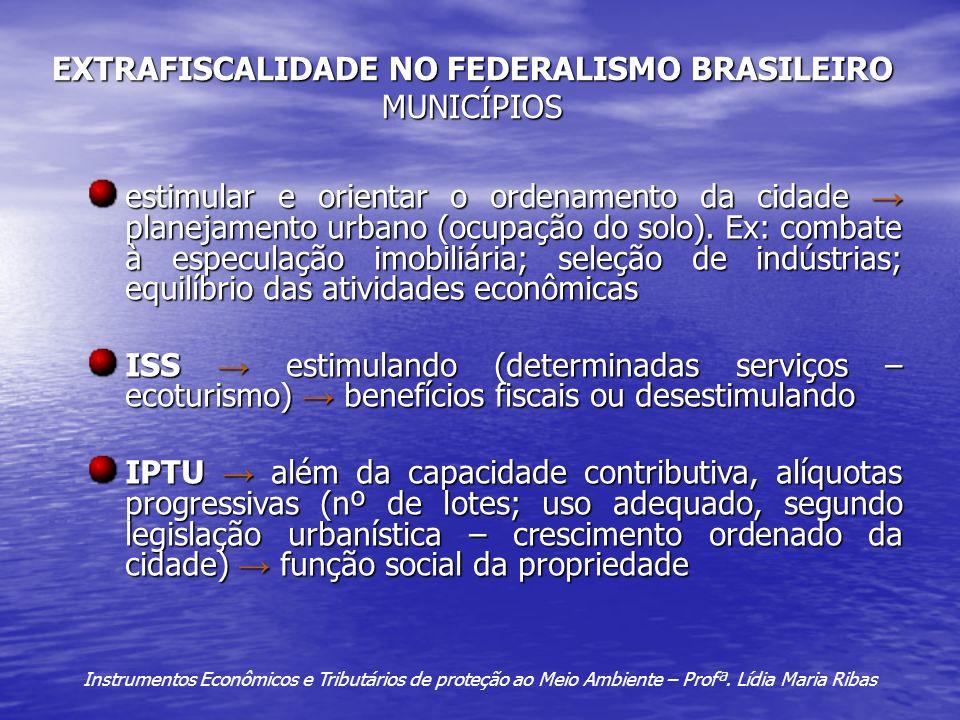 EXTRAFISCALIDADE NO FEDERALISMO BRASILEIRO MUNICÍPIOS estimular e orientar o ordenamento da cidade planejamento urbano (ocupação do solo). Ex: combate