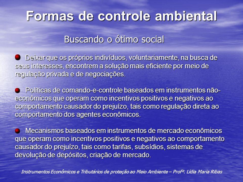 Formas de controle ambiental Buscando o ótimo social Deixar que os próprios indivíduos, voluntariamente, na busca de seus interesses, encontrem a solu