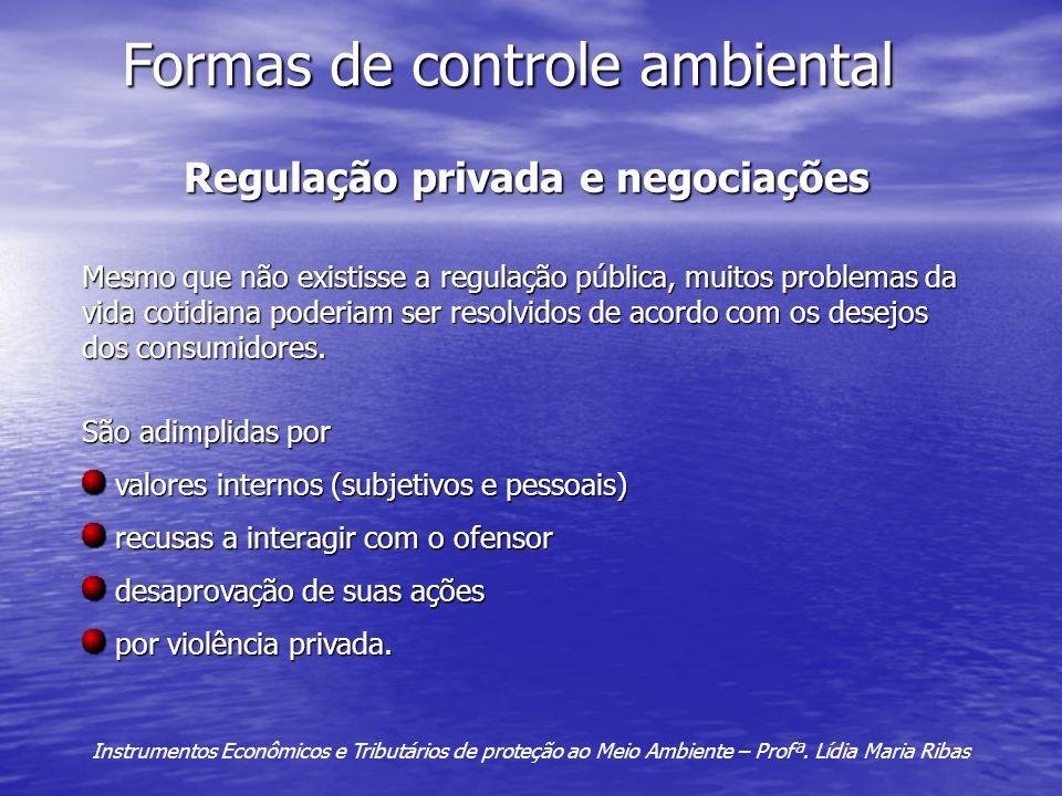 Formas de controle ambiental Regulação privada e negociações Mesmo que não existisse a regulação pública, muitos problemas da vida cotidiana poderiam
