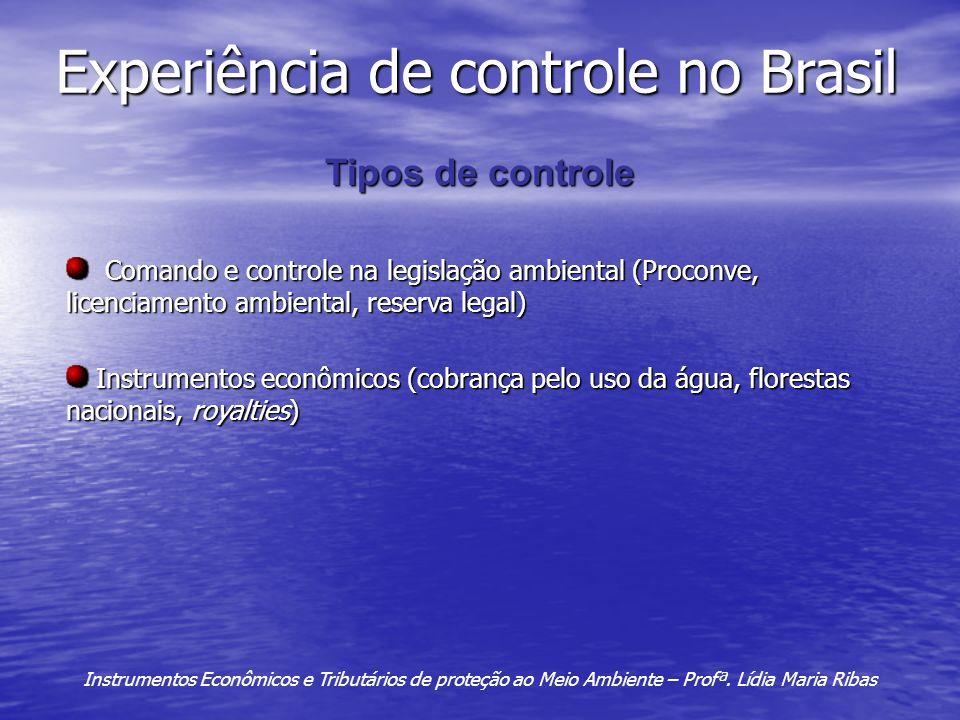 Experiência de controle no Brasil Tipos de controle Comando e controle na legislação ambiental (Proconve, licenciamento ambiental, reserva legal) Coma