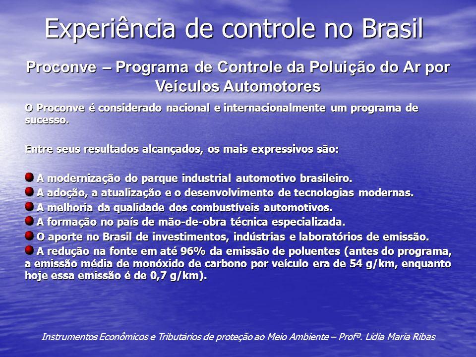 Experiência de controle no Brasil Proconve – Programa de Controle da Poluição do Ar por Veículos Automotores O Proconve é considerado nacional e inter