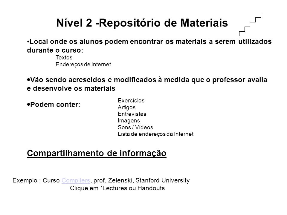 Nível 2 -Repositório de Materiais Local onde os alunos podem encontrar os materiais a serem utilizados durante o curso: Textos Endereços de Internet V