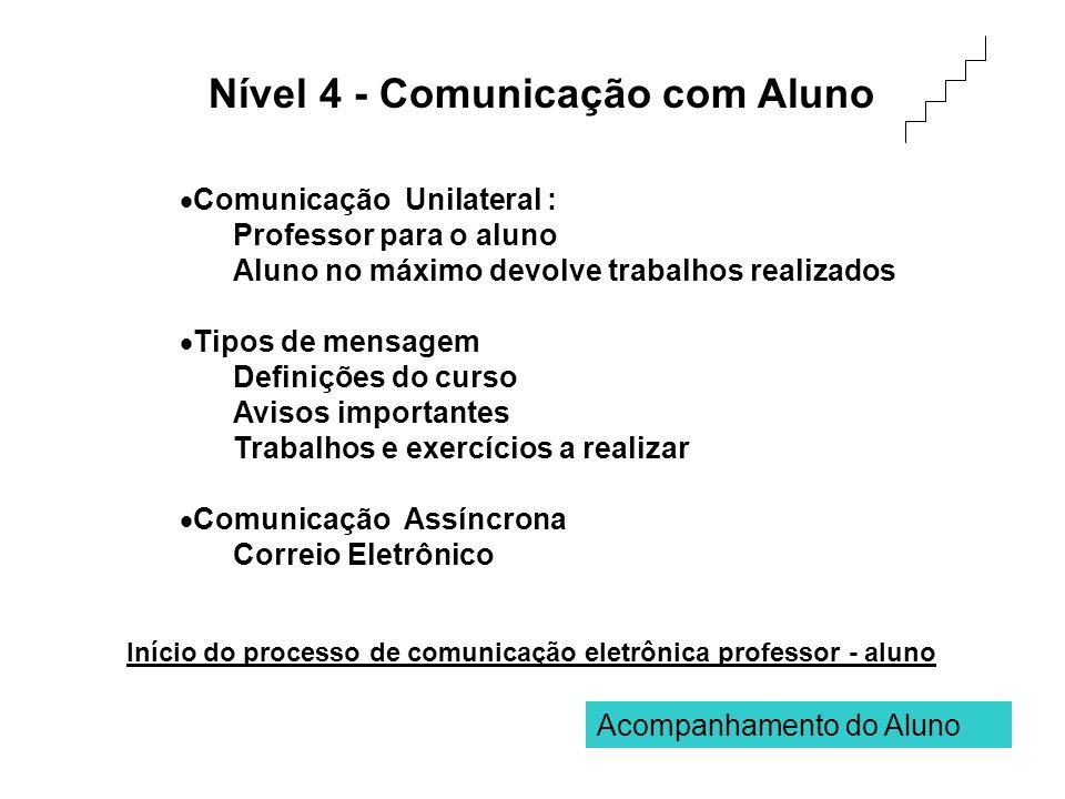 Nível 4 - Comunicação com Aluno Comunicação Unilateral : Professor para o aluno Aluno no máximo devolve trabalhos realizados Tipos de mensagem Definiç