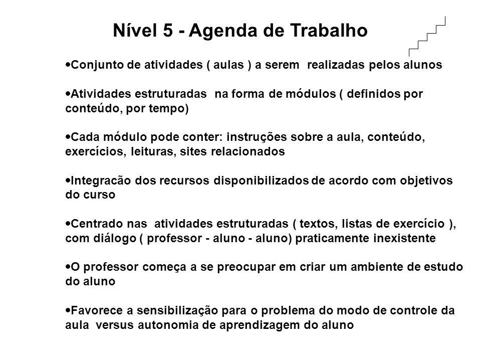 Nível 5 - Agenda de Trabalho Conjunto de atividades ( aulas ) a serem realizadas pelos alunos Atividades estruturadas na forma de módulos ( definidos