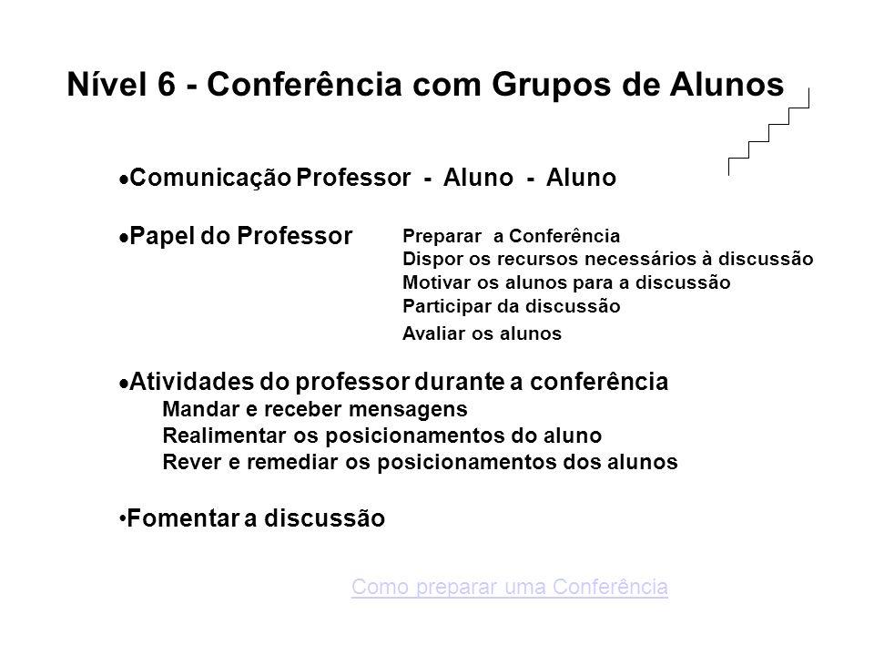 Nível 6 - Conferência com Grupos de Alunos Comunicação Professor - Aluno - Aluno Papel do Professor Atividades do professor durante a conferência Mand