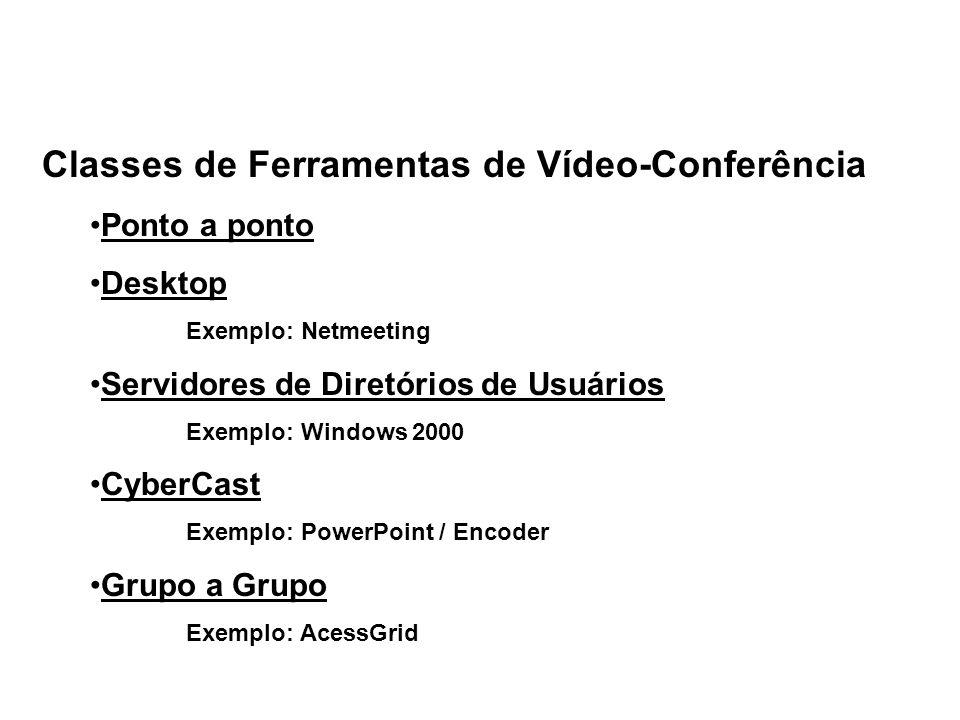 Classes de Ferramentas de Vídeo-Conferência Ponto a ponto Desktop Exemplo: Netmeeting Servidores de Diretórios de Usuários Exemplo: Windows 2000 Cyber