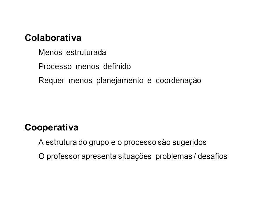 Colaborativa Menos estruturada Processo menos definido Requer menos planejamento e coordenação Cooperativa A estrutura do grupo e o processo são suger