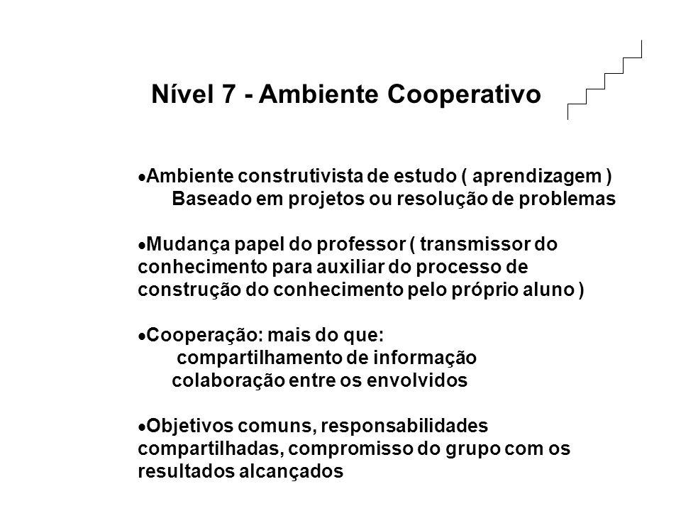 Nível 7 - Ambiente Cooperativo Ambiente construtivista de estudo ( aprendizagem ) Baseado em projetos ou resolução de problemas Mudança papel do profe