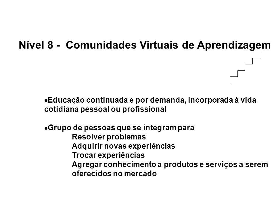Nível 8 - Comunidades Virtuais de Aprendizagem Educação continuada e por demanda, incorporada à vida cotidiana pessoal ou profissional Grupo de pessoa