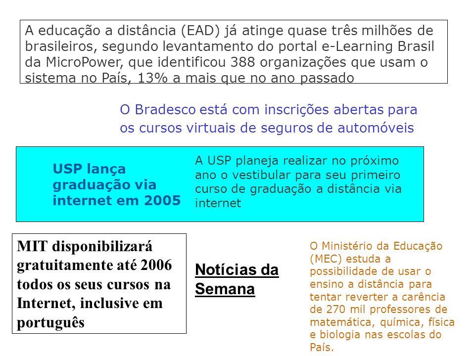 O Bradesco está com inscrições abertas para os cursos virtuais de seguros de automóveis USP lança graduação via internet em 2005 A educação a distânci