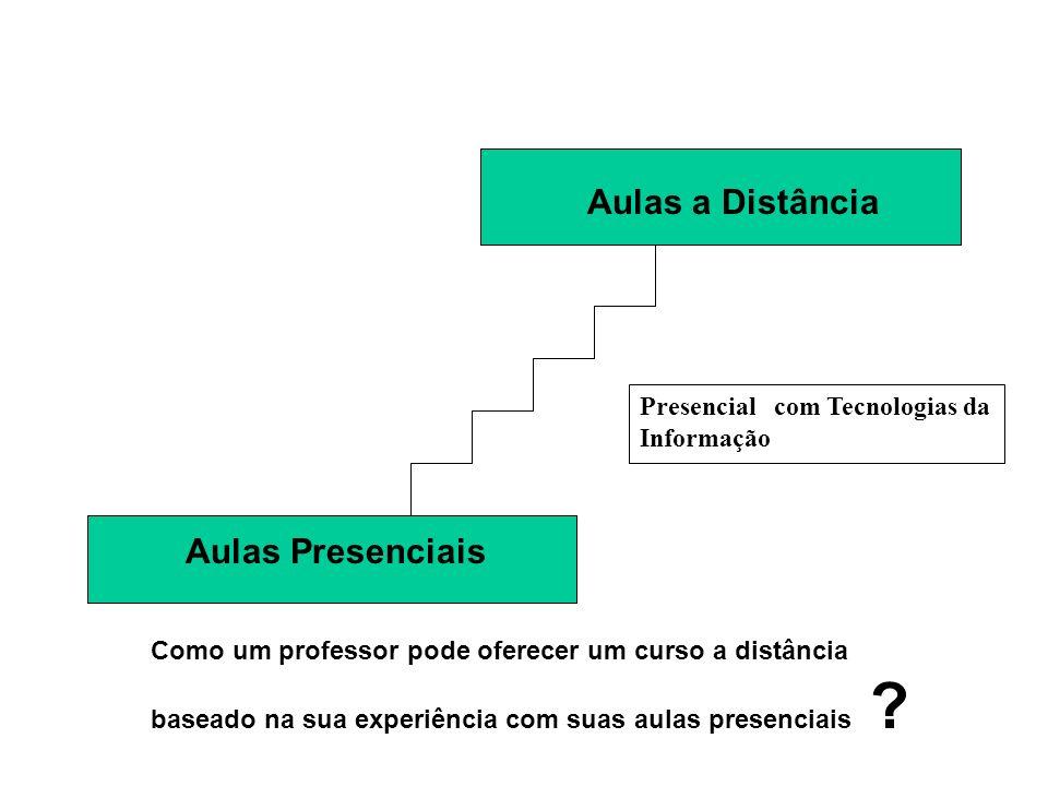 Aulas Presenciais Aulas a Distância Presencial com Tecnologias da Informação Como um professor pode oferecer um curso a distância baseado na sua exper