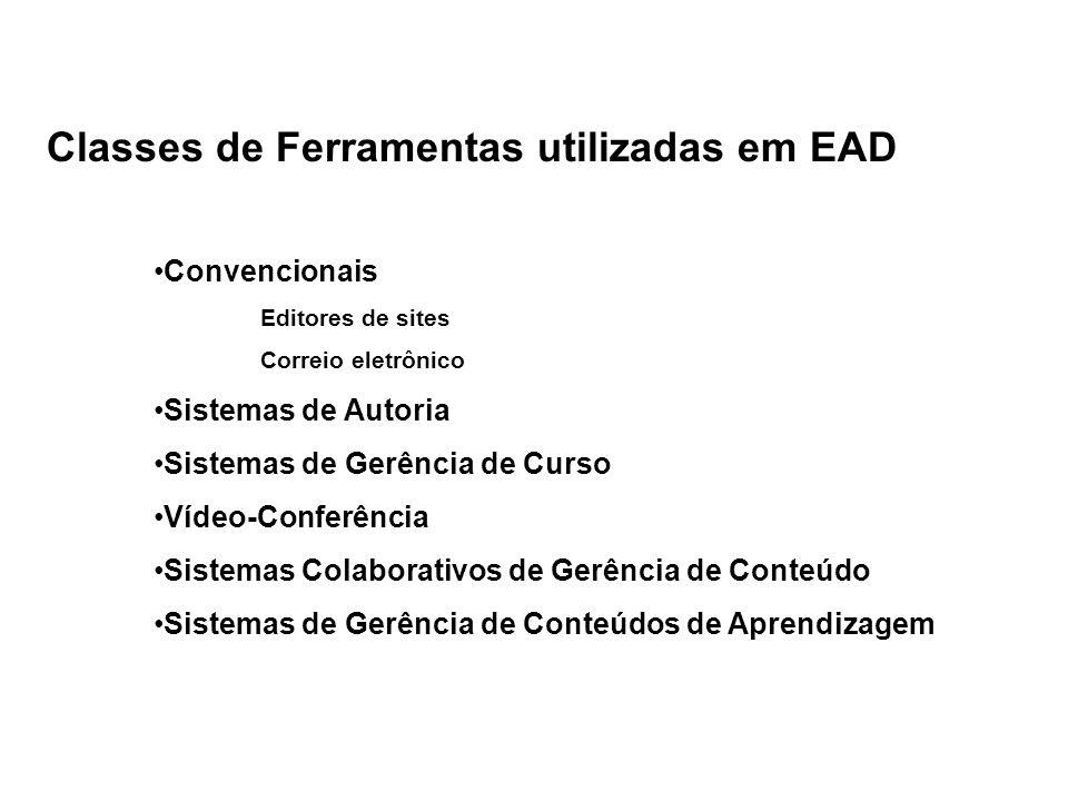 Classes de Ferramentas utilizadas em EAD Convencionais Editores de sites Correio eletrônico Sistemas de Autoria Sistemas de Gerência de Curso Vídeo-Co