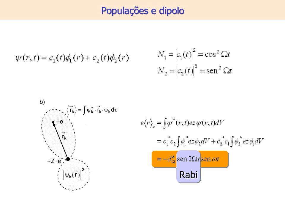 RabiRabi Populações e dipolo