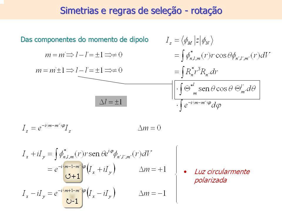+1 Das componentes do momento de dipolo Luz circularmente polarizada Simetrias e regras de seleção - rotação