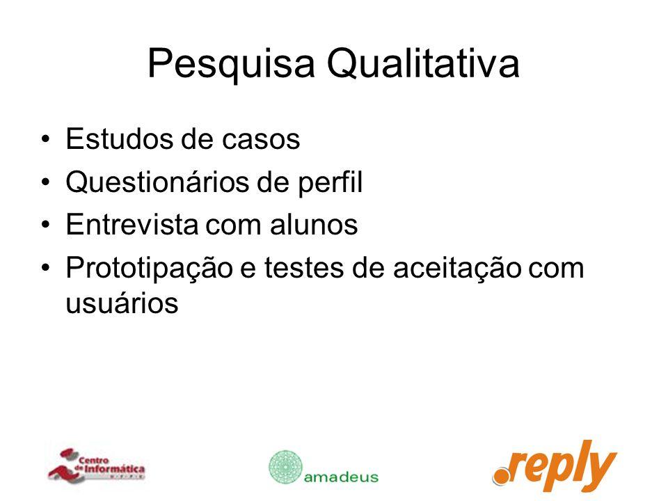 Pesquisa Qualitativa Estudos de casos Questionários de perfil Entrevista com alunos Prototipação e testes de aceitação com usuários