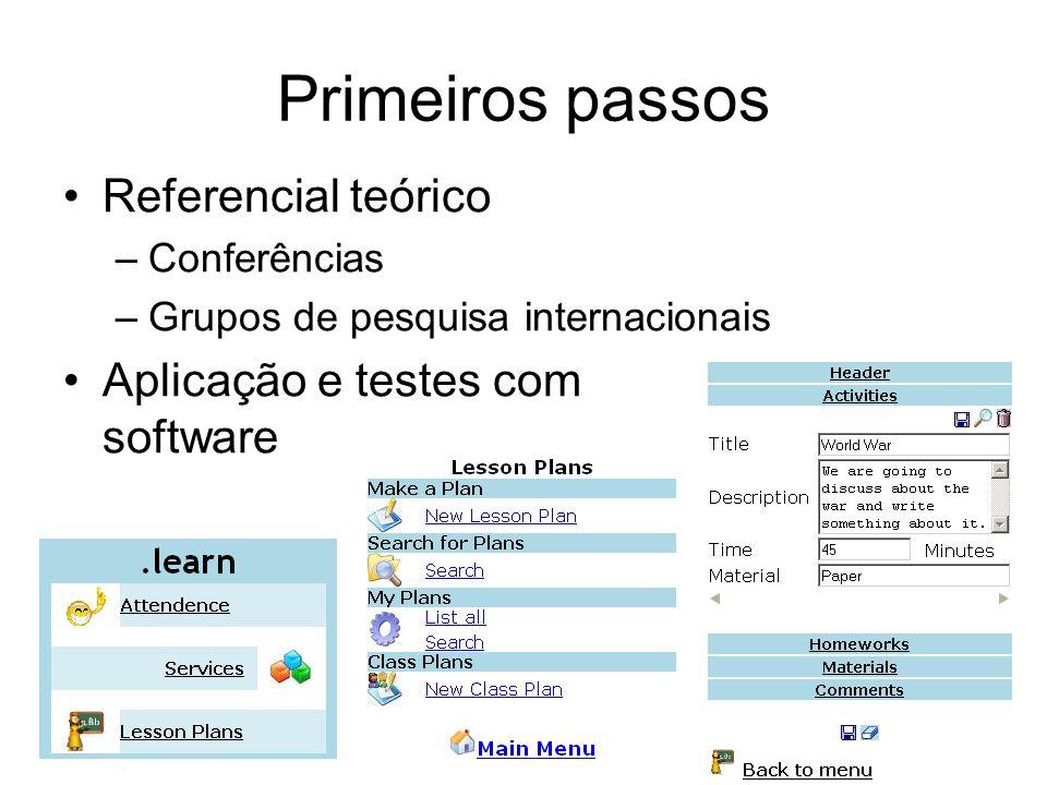 Primeiros passos Referencial teórico –Conferências –Grupos de pesquisa internacionais Aplicação e testes com software