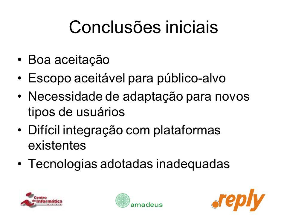 Conclusões iniciais Boa aceitação Escopo aceitável para público-alvo Necessidade de adaptação para novos tipos de usuários Difícil integração com plat
