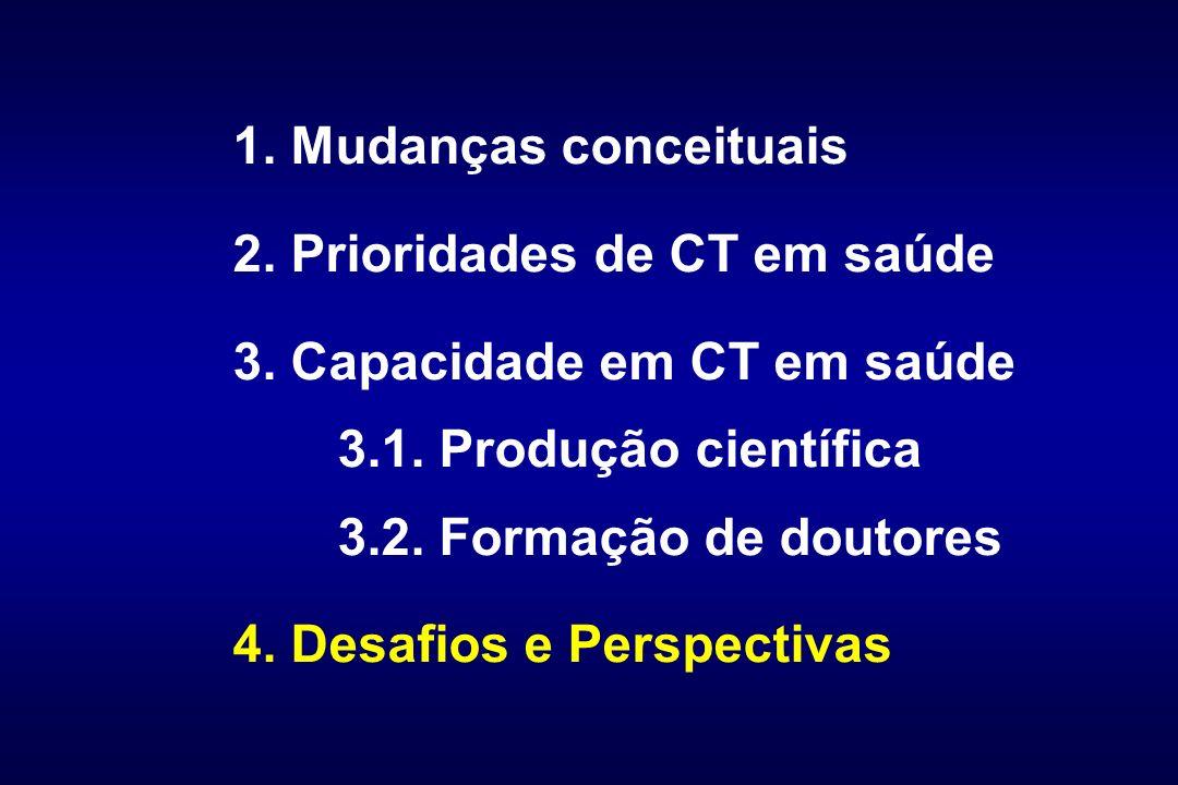 1. Mudanças conceituais 2. Prioridades de CT em saúde 3. Capacidade em CT em saúde 3.1. Produção científica 3.2. Formação de doutores 4. Desafios e Pe