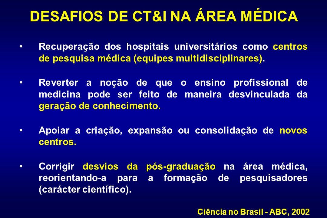 DESAFIOS DE CT&I NA ÁREA MÉDICA Recuperação dos hospitais universitários como centros de pesquisa médica (equipes multidisciplinares). Reverter a noçã