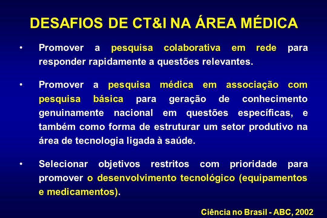 DESAFIOS DE CT&I NA ÁREA MÉDICA Promover a pesquisa colaborativa em rede para responder rapidamente a questões relevantes. Promover a pesquisa médica