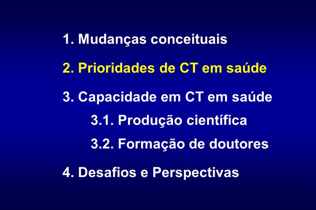 DESAFIOS DE CT&I NA ÁREA MÉDICA Promover a pesquisa colaborativa em rede para responder rapidamente a questões relevantes.