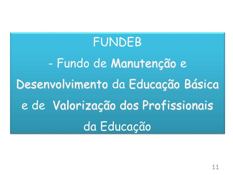 Manutenção DesenvolvimentoEducação Básica Valorização dos Profissionais FUNDEB - Fundo de Manutenção e Desenvolvimento da Educação Básica e de Valoriz
