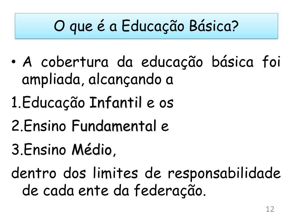 O que é a Educação Básica? A cobertura da educação básica foi ampliada, alcançando a Infantil 1.Educação Infantil e os Fundamental 2.Ensino Fundamenta