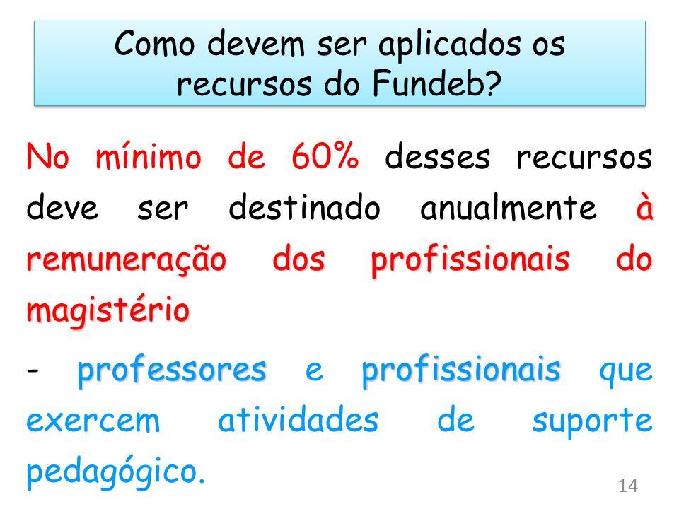 Como devem ser aplicados os recursos do Fundeb? à remuneração dos profissionais do magistério No mínimo de 60% desses recursos deve ser destinado anua