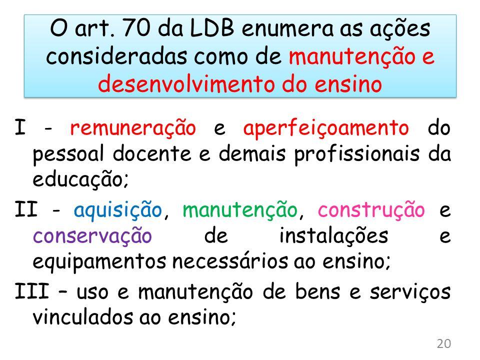 O art. 70 da LDB enumera as ações consideradas como de manutenção e desenvolvimento do ensino I - remuneração e aperfeiçoamento do pessoal docente e d