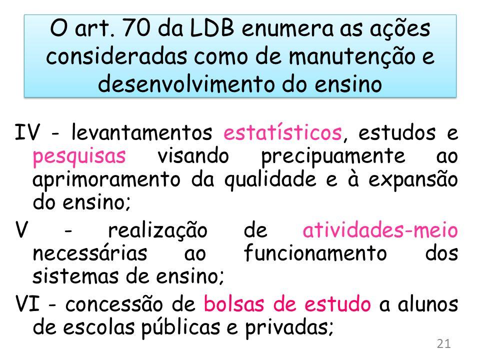 O art. 70 da LDB enumera as ações consideradas como de manutenção e desenvolvimento do ensino IV - levantamentos estatísticos, estudos e pesquisas vis