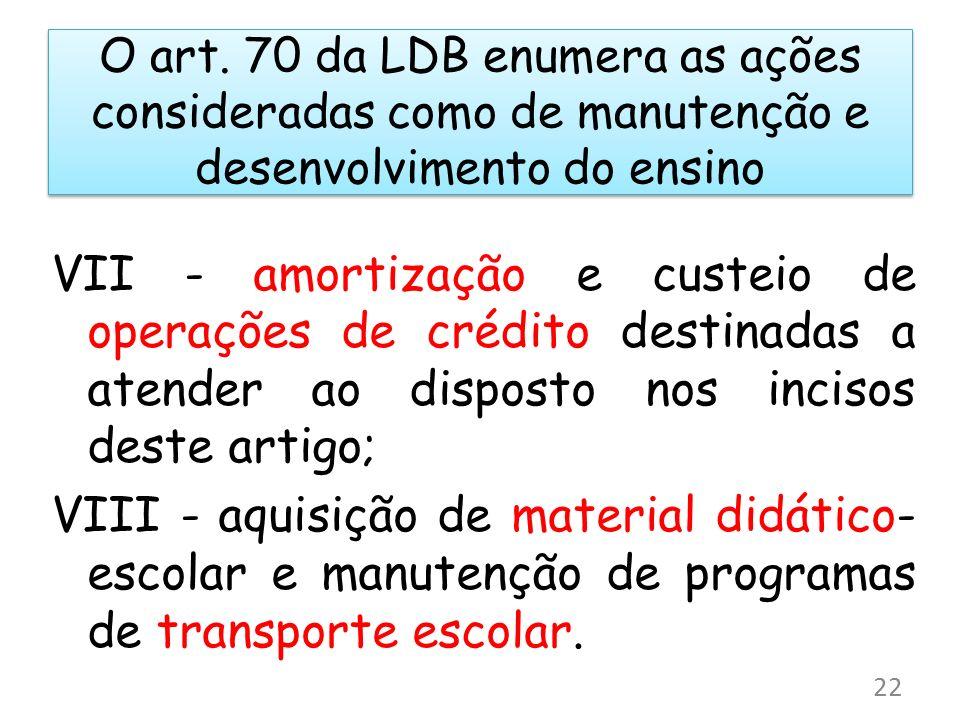 O art. 70 da LDB enumera as ações consideradas como de manutenção e desenvolvimento do ensino VII - amortização e custeio de operações de crédito dest