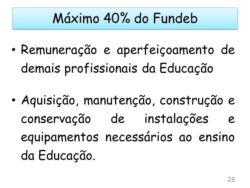 Máximo 40% do Fundeb Remuneração e aperfeiçoamento de demais profissionais da Educação Aquisição, manutenção, construção e conservação de instalações