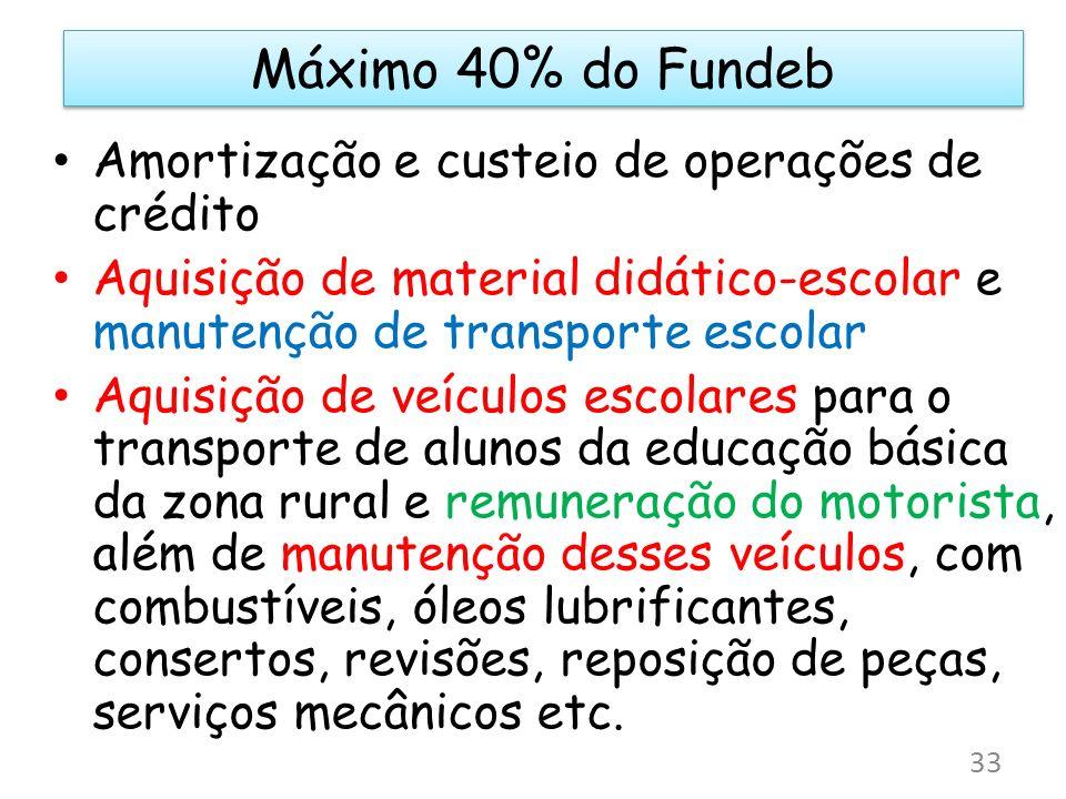 Máximo 40% do Fundeb Amortização e custeio de operações de crédito Aquisição de material didático-escolar e manutenção de transporte escolar Aquisição