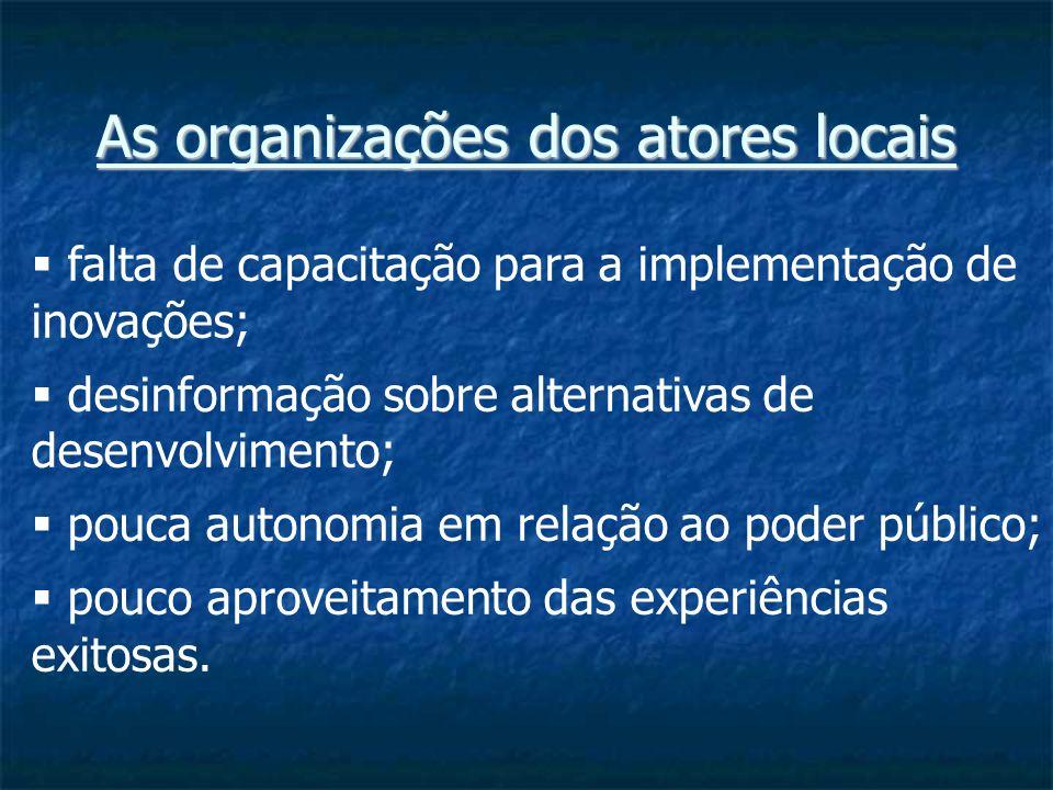 As organizações dos atores locais falta de capacitação para a implementação de inovações; desinformação sobre alternativas de desenvolvimento; pouca autonomia em relação ao poder público; pouco aproveitamento das experiências exitosas.