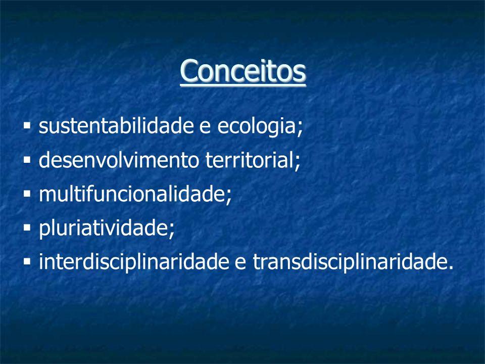 Conceitos sustentabilidade e ecologia; desenvolvimento territorial; multifuncionalidade; pluriatividade; interdisciplinaridade e transdisciplinaridade.