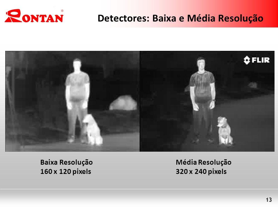 13 Detectores: Baixa e Média Resolução Baixa Resolução 160 x 120 pixels Média Resolução 320 x 240 pixels