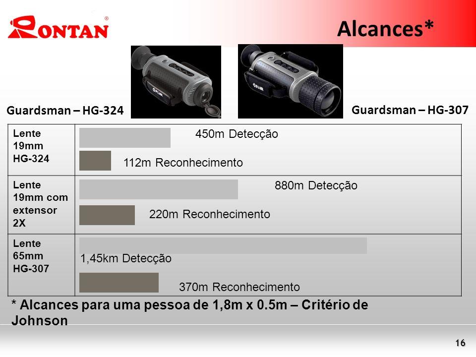 16 Lente 19mm HG-324 450m Detecção 112m Reconhecimento Lente 19mm com extensor 2X 880m Detecção 220m Reconhecimento Lente 65mm HG-307 1,45km Detecção