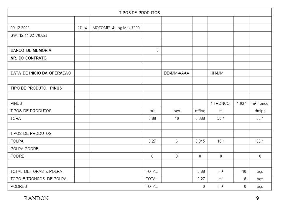 RANDON9 TIPOS DE PRODUTOS 09.12.200217:14MOTOMIT 4;Log Max 7000 SW: 12.11.02 V0.62J BANCO DE MEMÓRIA 0 NR. DO CONTRATO DATA DE INÍCIO DA OPERAÇÃO DD-M