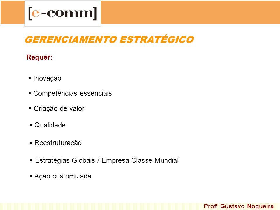 GERENCIAMENTO ESTRATÉGICO Requer: Profº Gustavo Nogueira Inovação Competências essenciais Criação de valor Qualidade Reestruturação Estratégias Globai