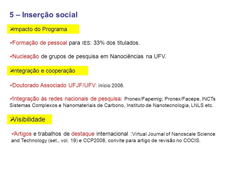 5 – Inserção social Impacto do Programa Integração e cooperação Visibilidade Doutorado Associado UFJF/UFV: início 2006.