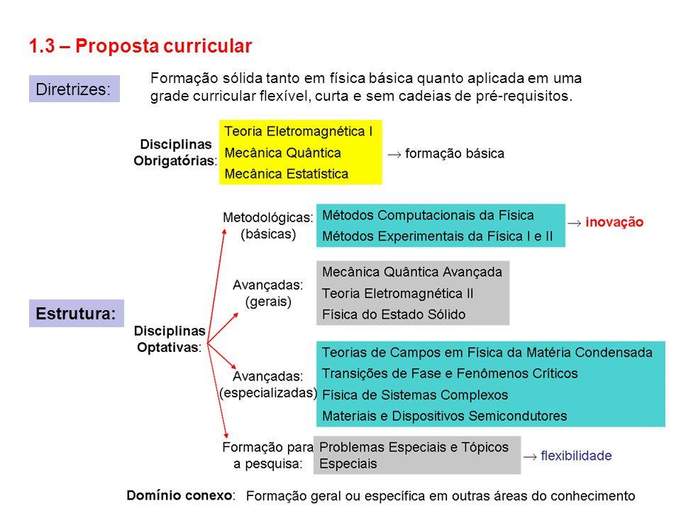 1.3 – Proposta curricular Diretrizes: Formação sólida tanto em física básica quanto aplicada em uma grade curricular flexível, curta e sem cadeias de pré-requisitos.