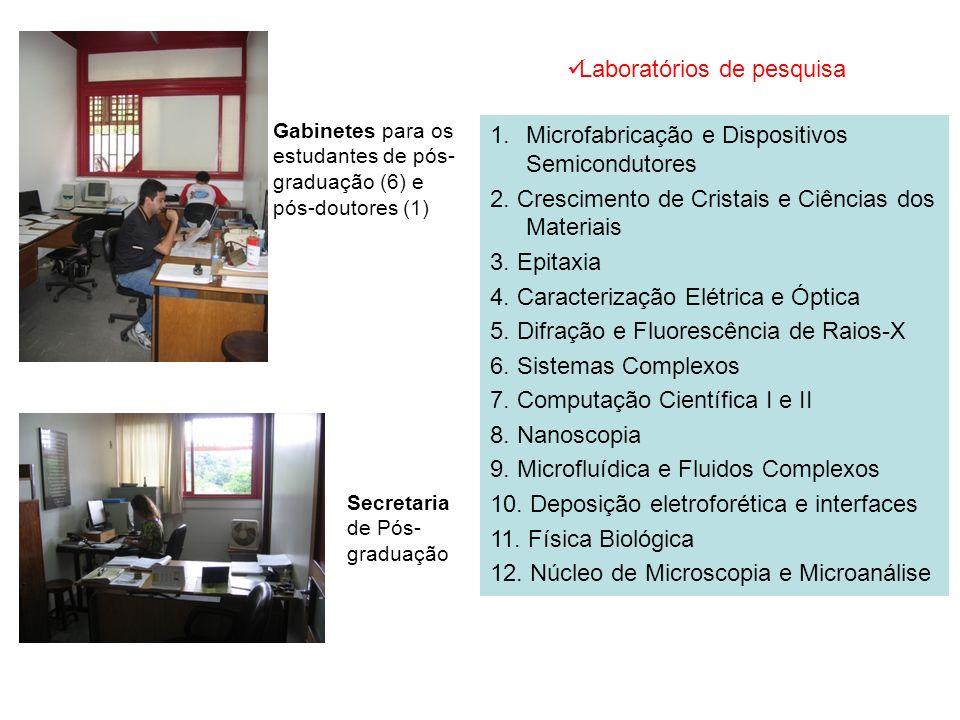 Gabinetes para os estudantes de pós- graduação (6) e pós-doutores (1) Secretaria de Pós- graduação Laboratórios de pesquisa 1.Microfabricação e Dispositivos Semicondutores 2.