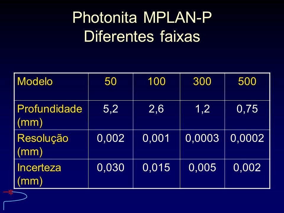 Photonita MPLAN-P Diferentes faixas Modelo50100300500 Profundidade (mm) 5,22,61,20,75 Resolução (mm) 0,0020,0010,00030,0002 Incerteza (mm) 0,0300,0150
