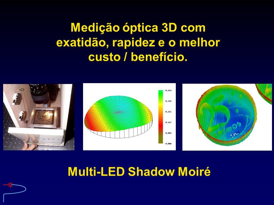 Multi-LED Shadow Moiré Medição óptica 3D com exatidão, rapidez e o melhor custo / benefício.