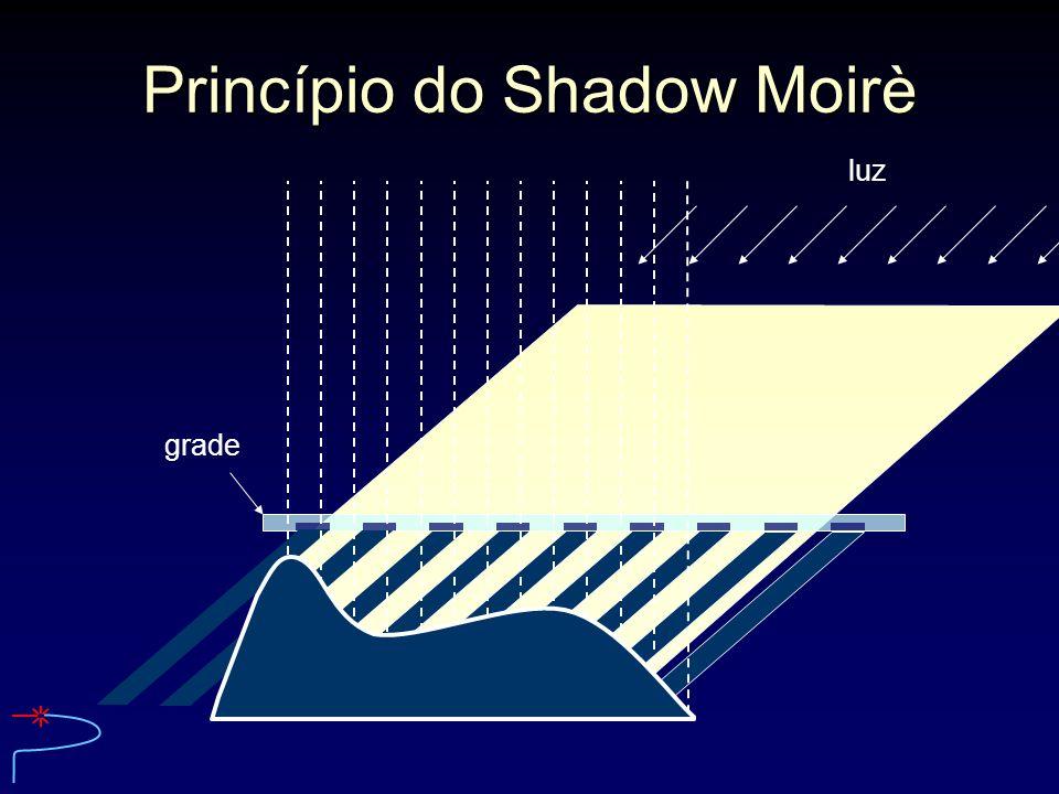 Princípio do Shadow Moirè grade luz